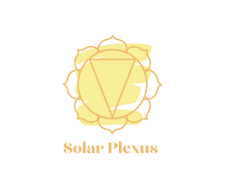 Healing and Balancing The Solar Plexus