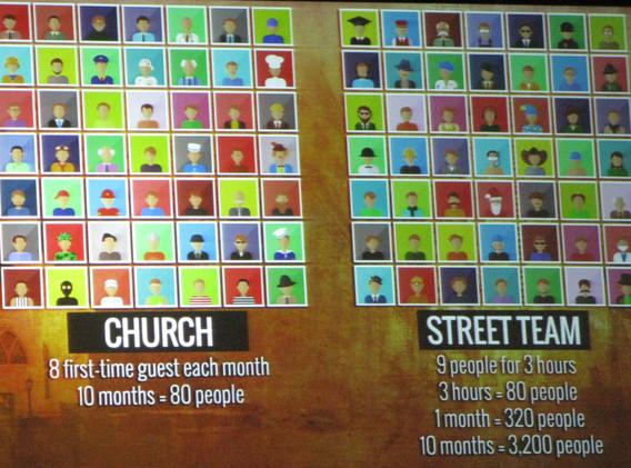 43. Outreach - Pastor vs street team.jpg