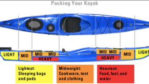 Exactly HOW do I pack my kayak for an overnight camping trip???
