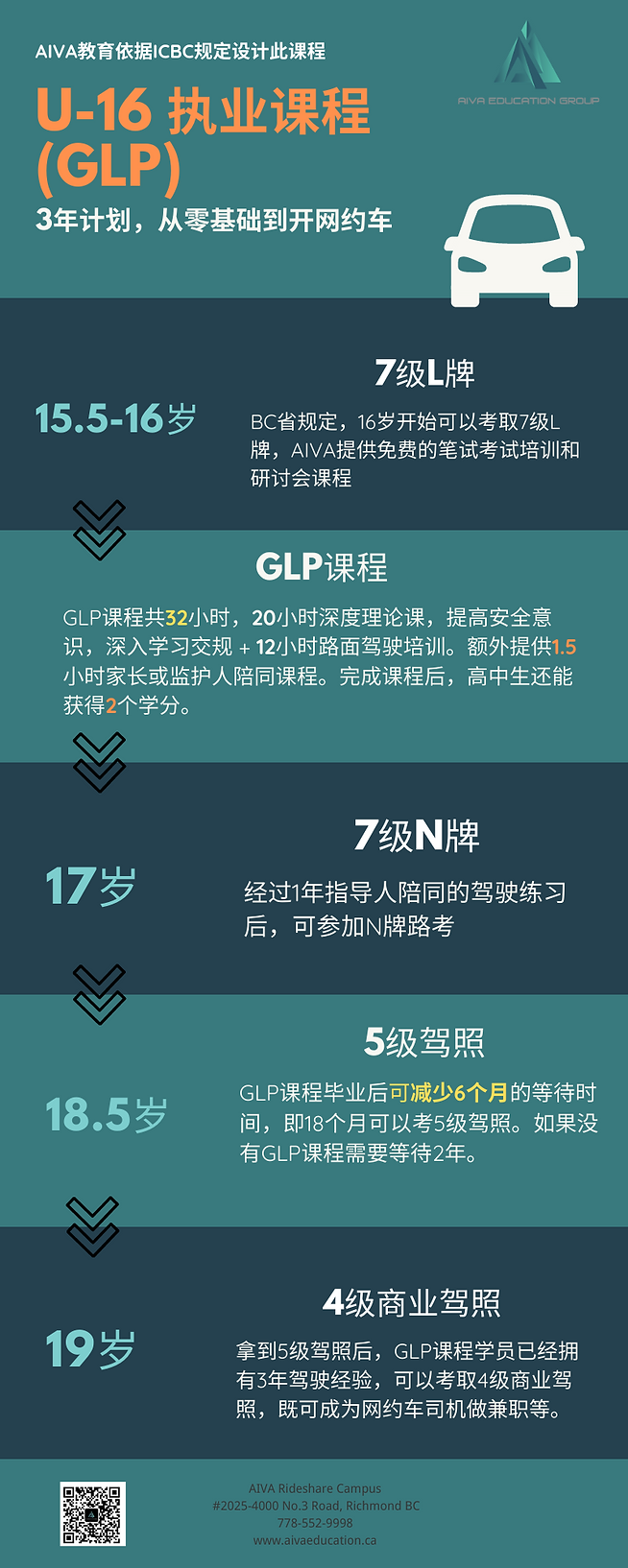 GLP课程.png