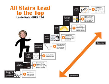 Katz Infographic.jpg
