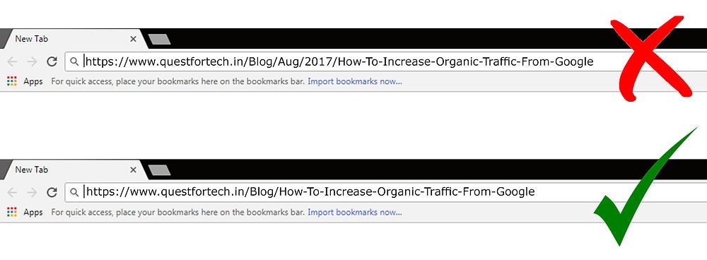 Inserting Correct URL