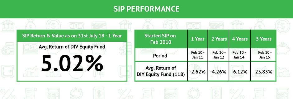 SIP-Performance.jpg