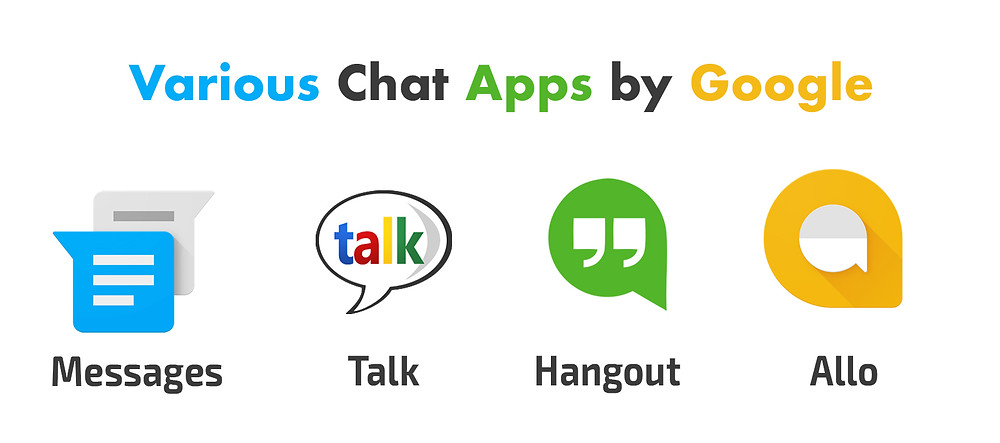 Evolution of Chat App from Google