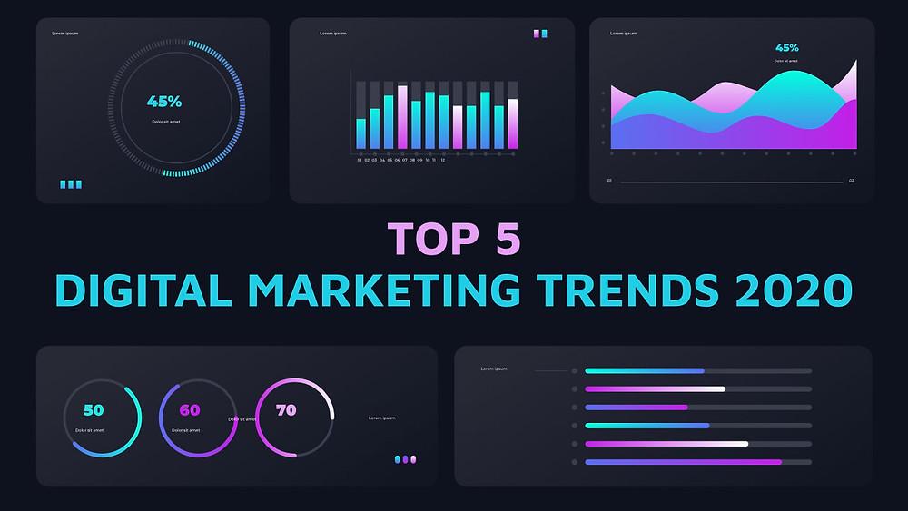 Top 5 Digital Marketing trends 2020