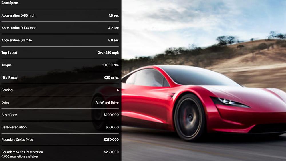 Tesla Roadster 2.0 Specs