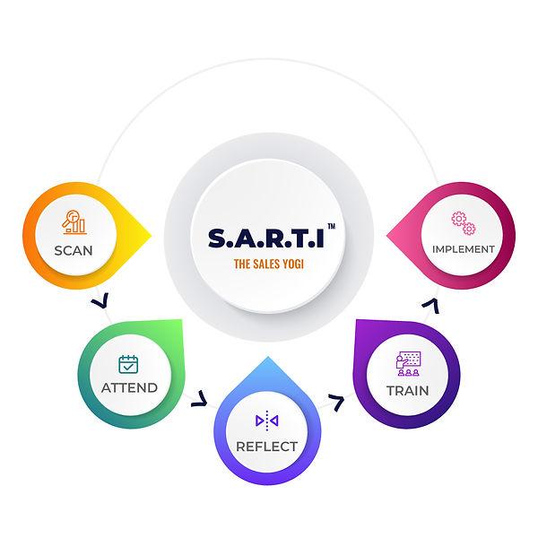 SARTI.jpg