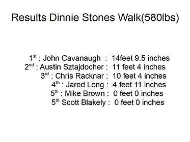 Dinnie Stones.jpg