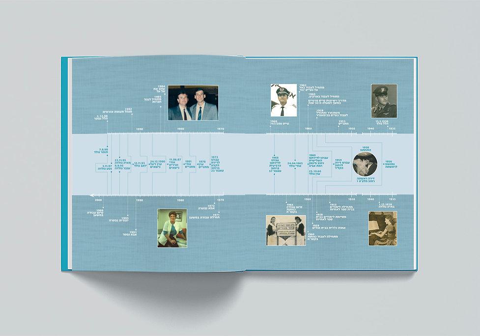 ספר משפחה בגוף ראשון4.jpg