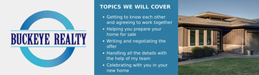 Residential Listing Presentation