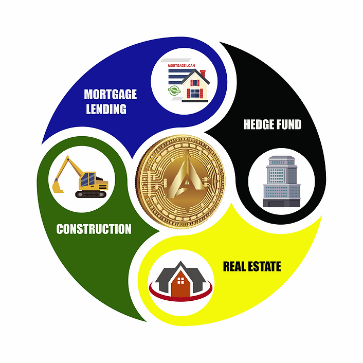 A$$ETcoin Ecosystem_NoLogo.png