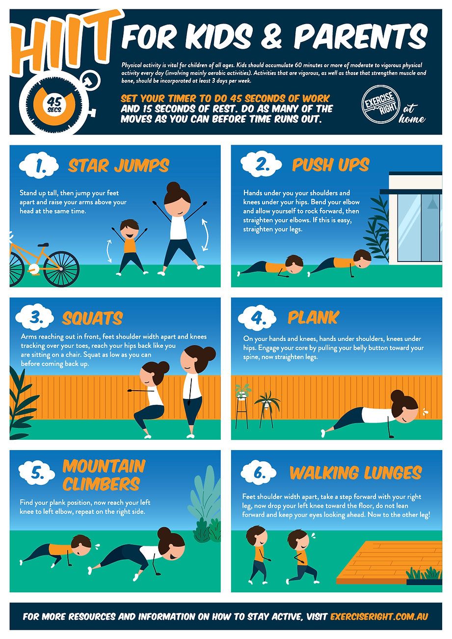 Kids-A3-Poster_HIIT-Kids-Parents.jpg