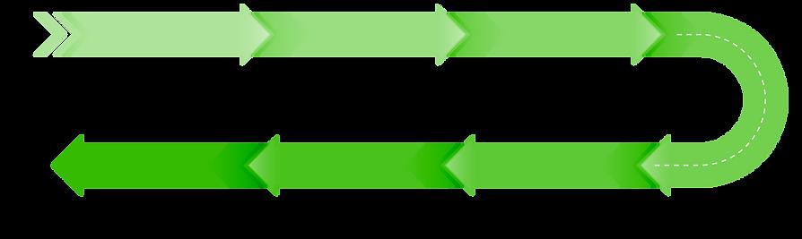datametrex timeline