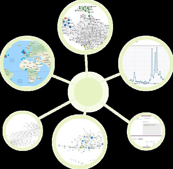 NexaSecurity visualization
