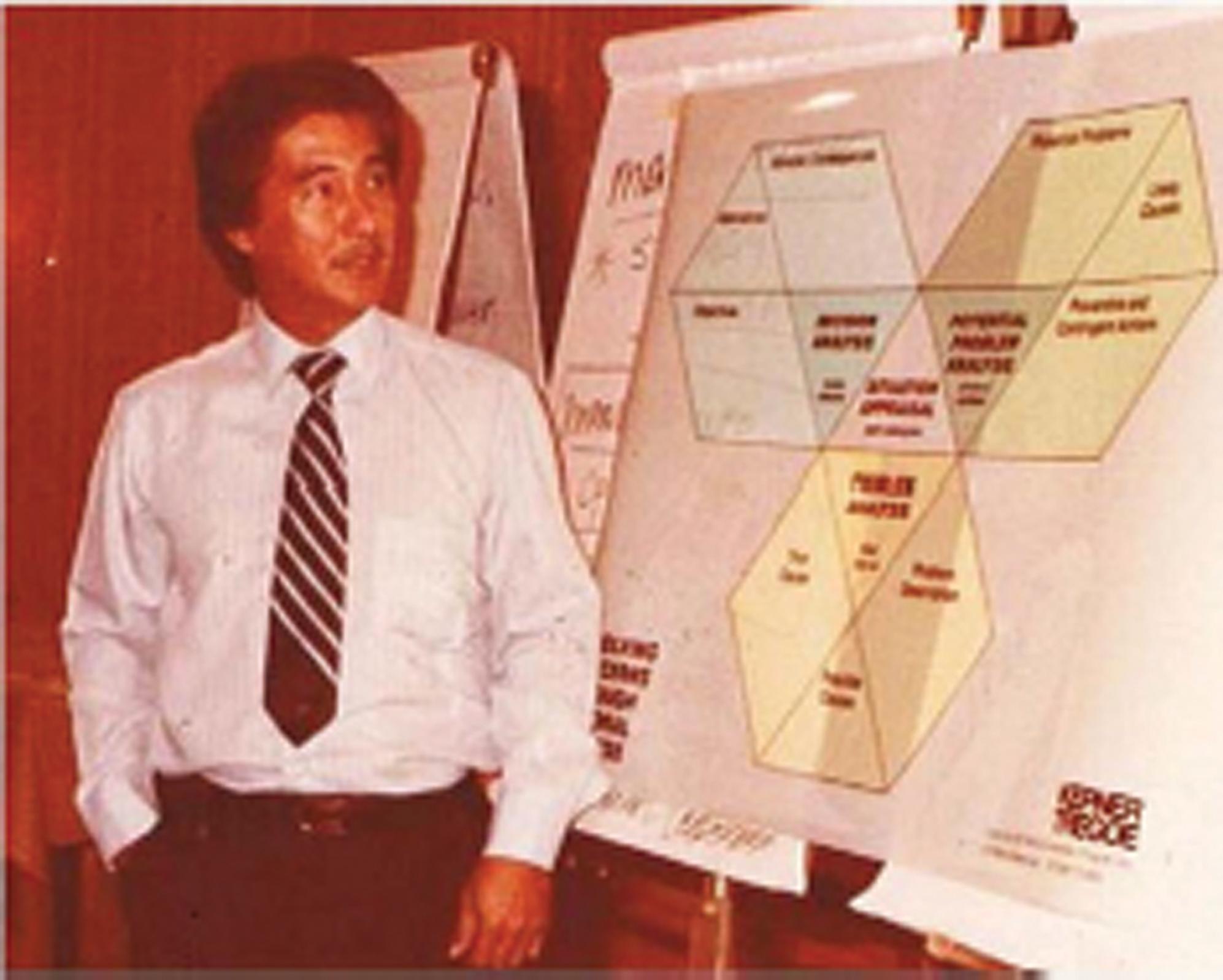 Mr. Penaranda conducting PSDM