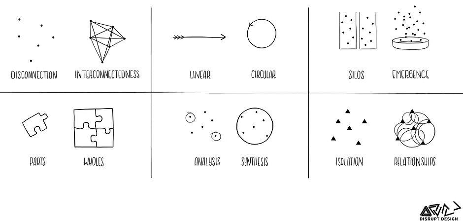 System thinking.jpeg