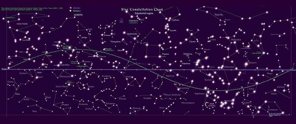 Star Constellation Chart