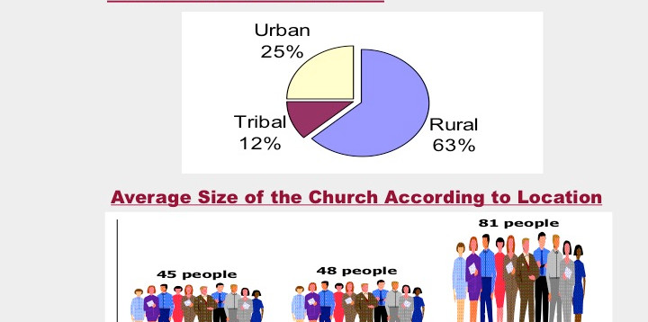 11 Loc Size of Church.jpg