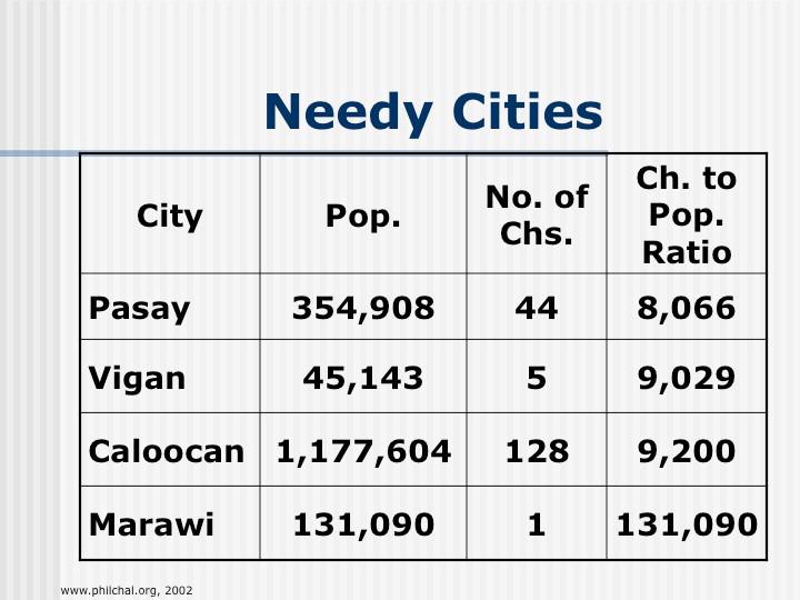09 Needy Cities.jpg