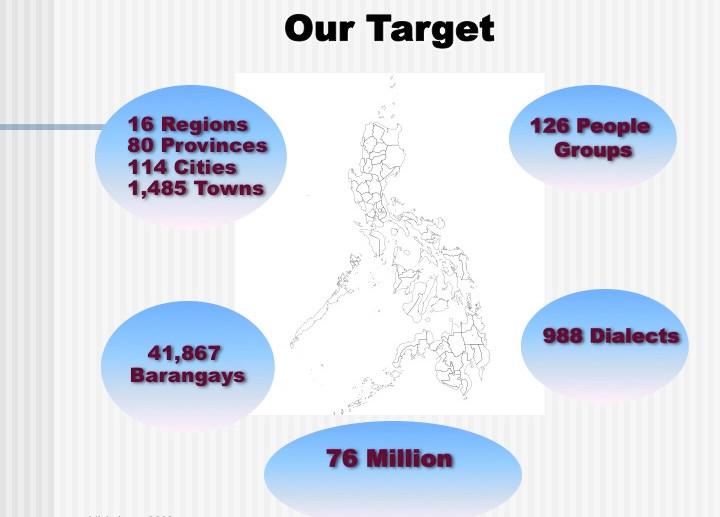 02 Our Target.jpg