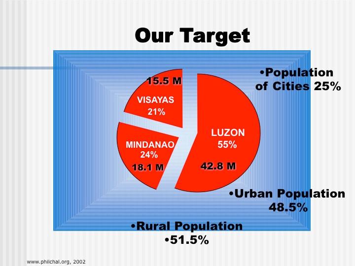01 Our Target.jpg
