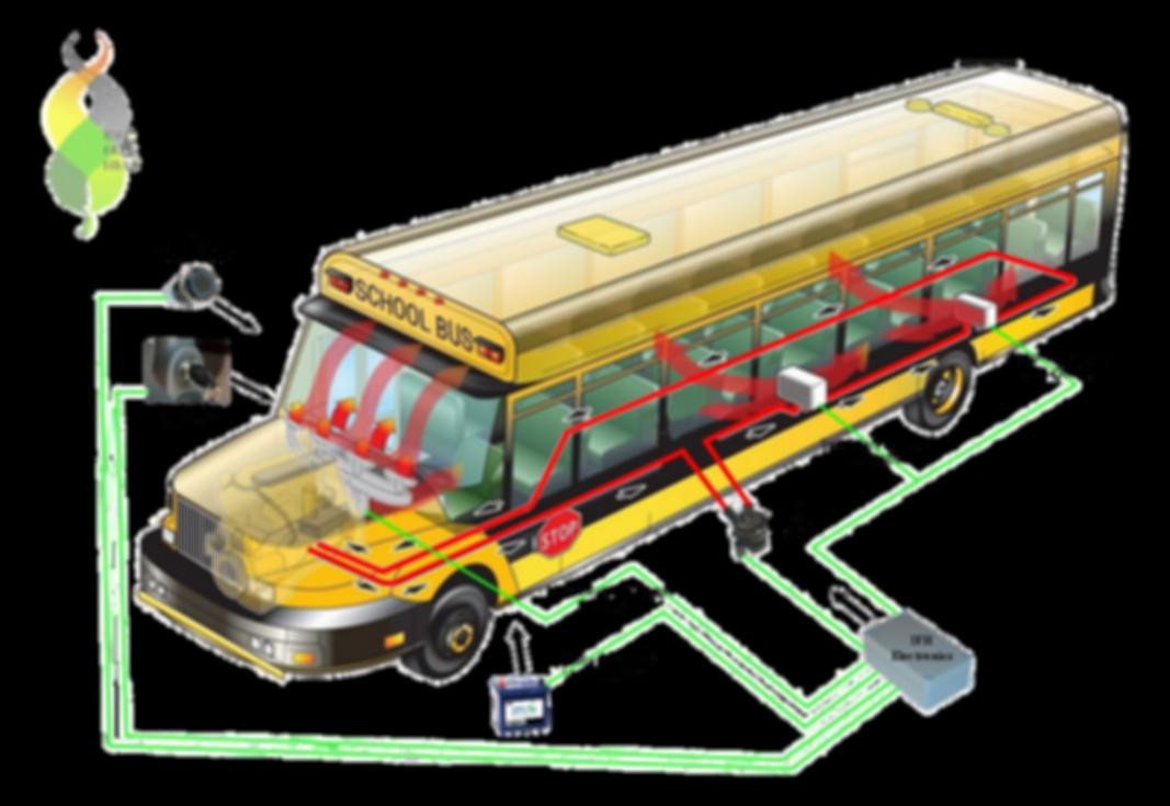 Idle Free Heat school bus system