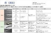 HOSHIカタログ 4