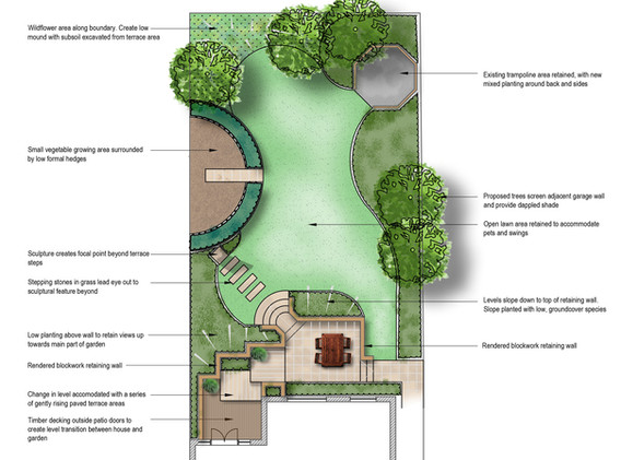 steeply sloping small garden