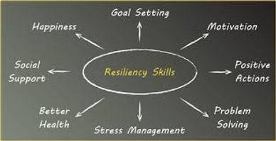 Teen Resilience.jpg
