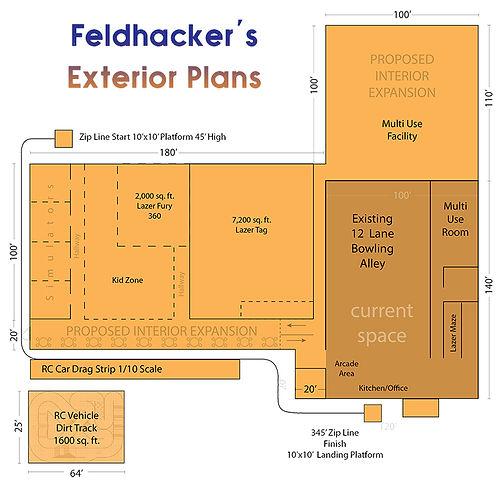 Feldhacker Exterior Plans