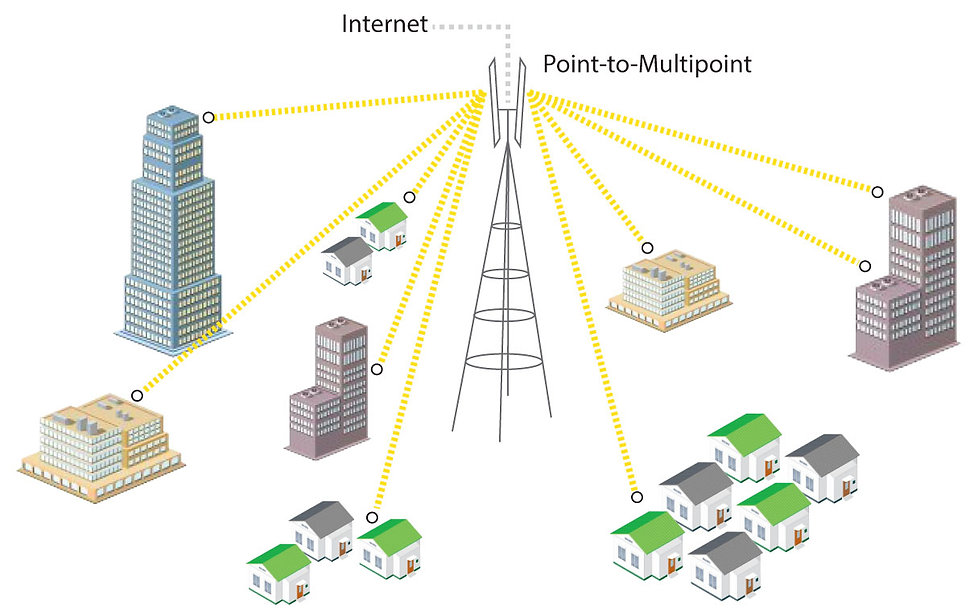 Wireless-Point-to-Multipoint-Solutions.j