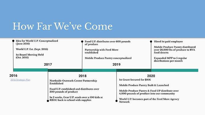 Timeline (7).jpg