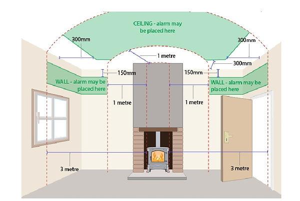 Carbon Monoxide Detectors Hetas Recommen