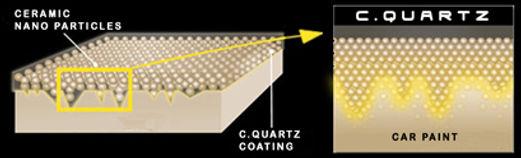 cquartz-diagram.jpg