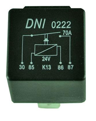 DNI0222