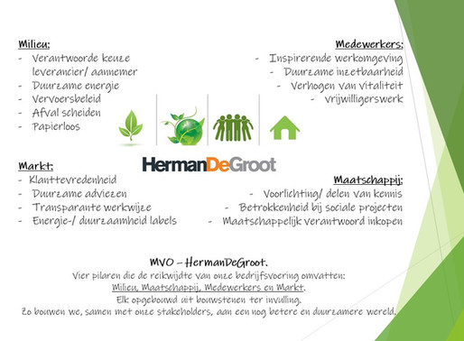 MVO HermanDeGroot