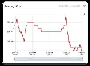temperature_chart.png