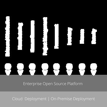 open-source-platform.png
