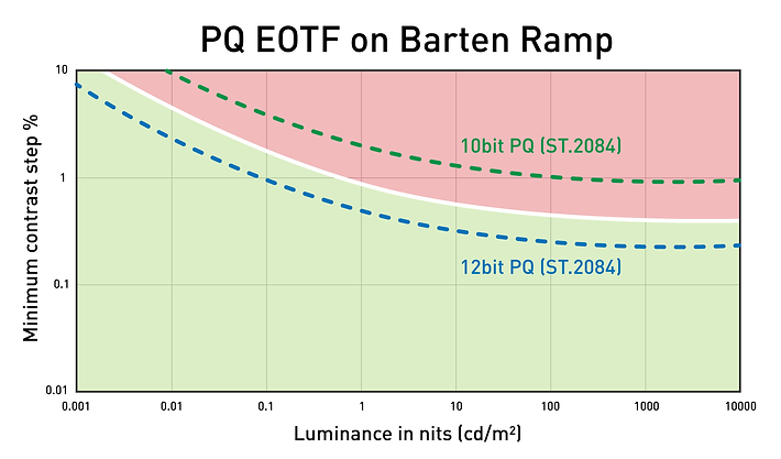 Barten-Ramp_withPQ.png