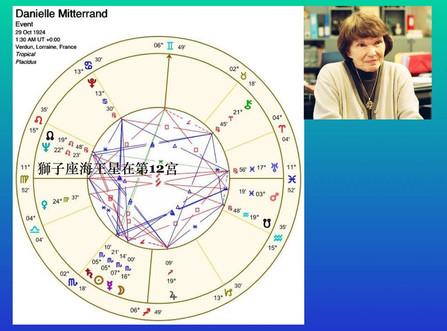 占星學看地下情(二)