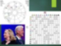 占星學合盤