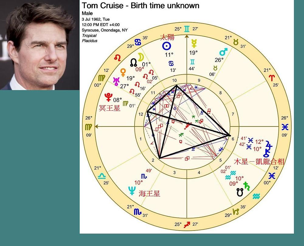 Tom Cruise的出生盤