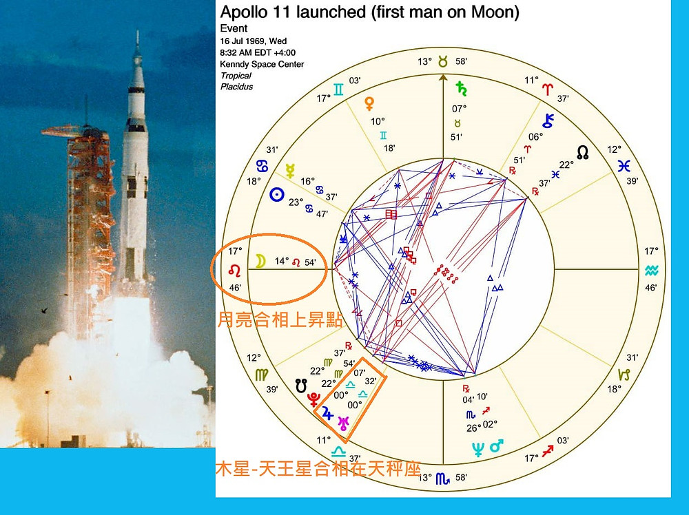 「阿波羅11號」發射星盤