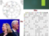 The Clintons' synastry