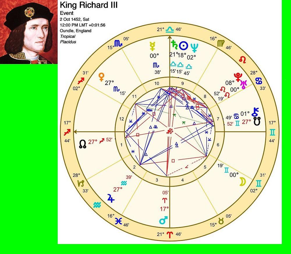 英王理查三世出生盤