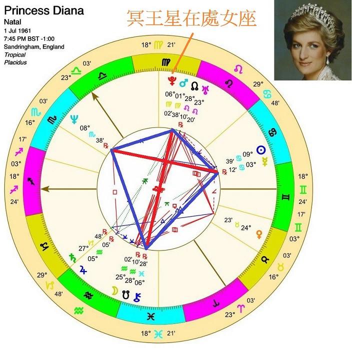 英國王妃戴安娜出生盤
