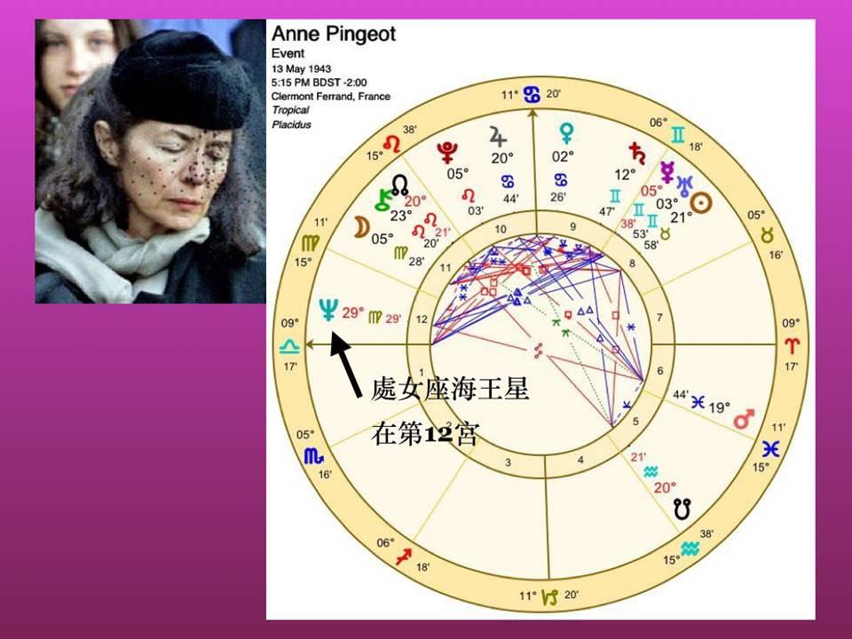 密特朗的情人Anne Pingeot出生盤
