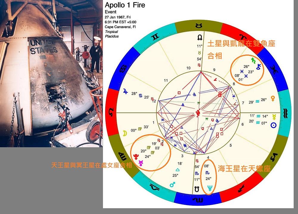 「阿波羅1號」大火