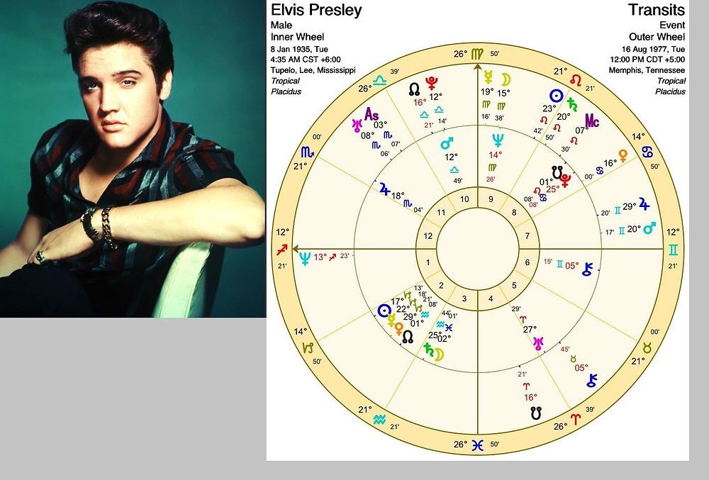 「貓王」皮禮士利 (Elvis Presley)出生盤和逝世時流年