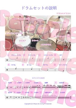 ドラムセットの説明